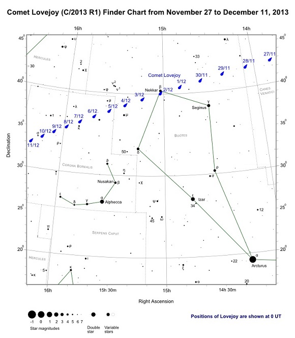 Comet Lovejoy (C/2013 R1) Finder Chart from November 27 to December 11, 2013