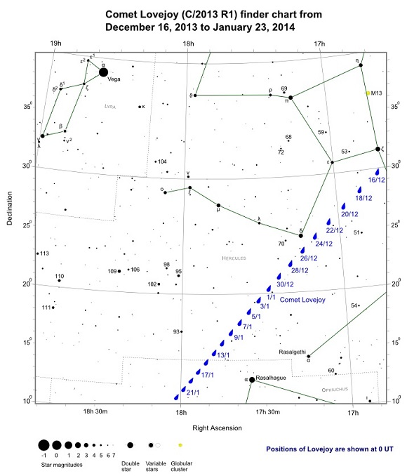 Comet Lovejoy (C/2013 R1) Finder Chart from December 16, 2013 to January 23, 2014