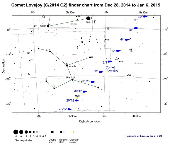 Comet Lovejoy (C/2014 Q2) Finder Chart from December 28th, 2014 to January 6th, 2015
