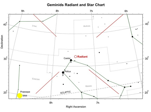 Geminids Radiant and Star Chart (credit:- freestarcharts)