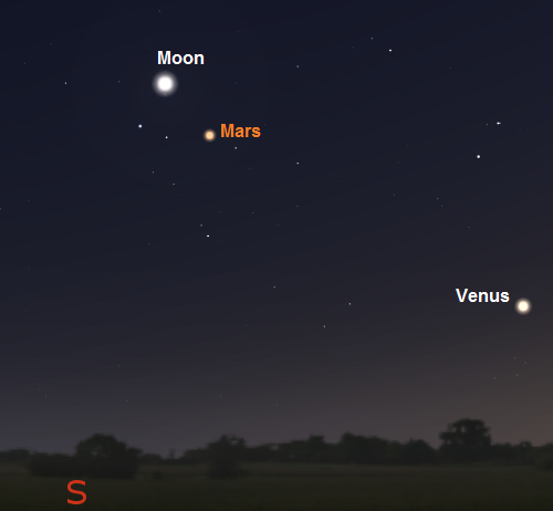 Moon, Venus and Mars as seen one hour after sunset on December 5th from mid-northern latitudes (credit:- freestarcharts/stellarium)