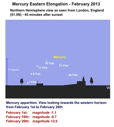 Mercury Northern Hemisphere view - February 2013