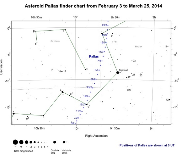 Pallas finder chart from February 3 to March 25, 2014