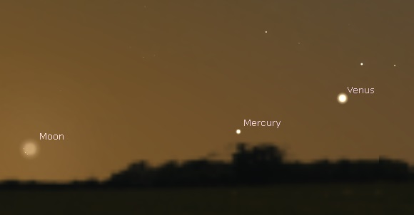 Mercury, Venus and Moon as seen from mid-northern latitudes before sunrise on February 7, 2016 (credit:- stellarium)