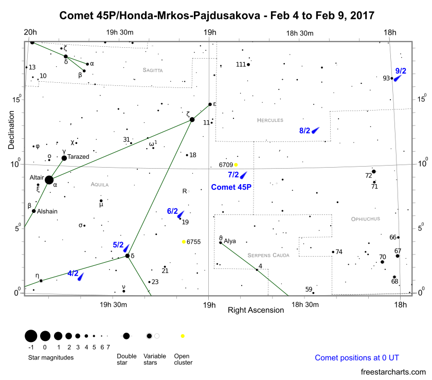 Positions of comet 45P/Honda-Mrkos-Pajdusakova from February 4th to 9th (credit:- freestarcharts)