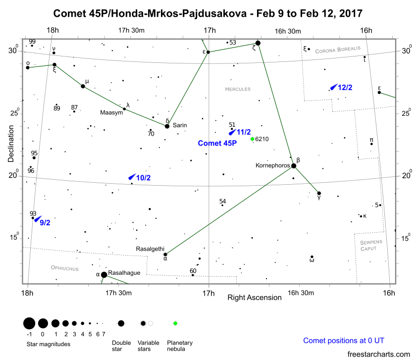 Positions of comet 45P/Honda-Mrkos-Pajdusakova from February 9th to 12th (credit:- freestarcharts)