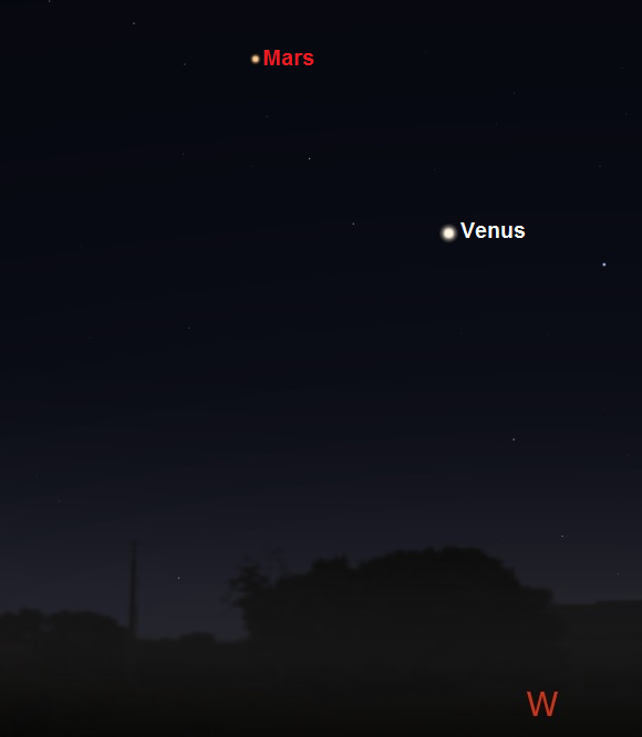 Venus and Mars one hour after sunset on February 27th from New York City (credit:- stellarium/freestarcharts)