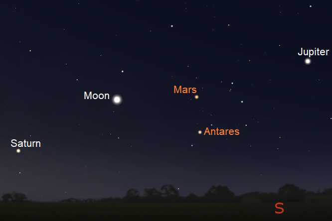 Mars, Jupiter, Saturn and the Moon as seen from mid northern latitudes, just before sunrise, on February 10, 2018 (credit:- freestarcharts / stellarium)