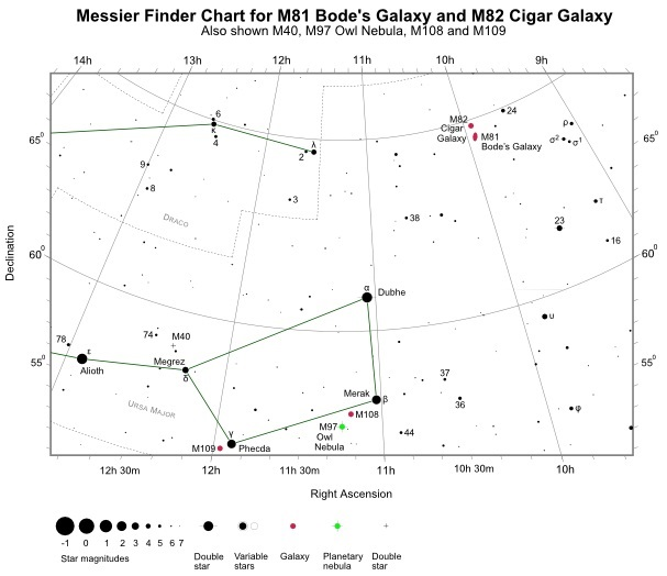 Finder Chart for M82 (also shown M40, M97, M81, M108 and M109)