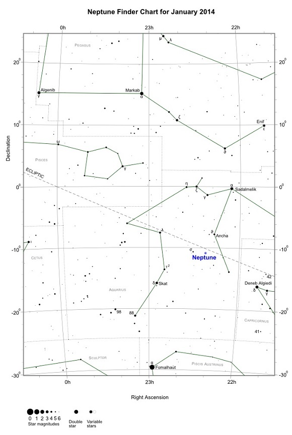 Neptune Finder Chart for January 2014