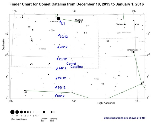 Comet Catalina (C/2013 US10) Finder Chart from December 18th, 2015 to January 1st, 2016 (credit:- freestarcharts)