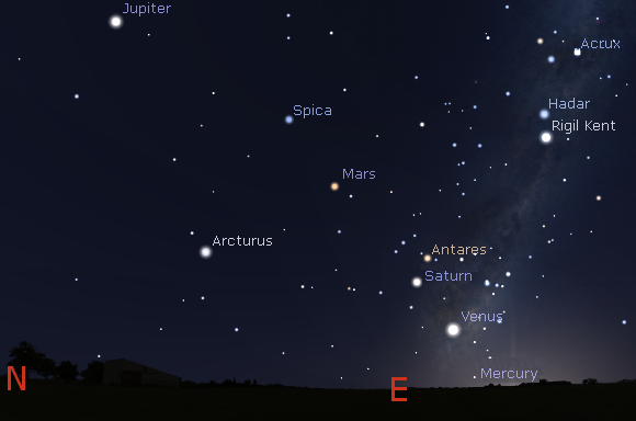 View towards the east one hour before sunrise from mid-latitude Southern locations on January 24, 2016 (credit:- Stellarium)