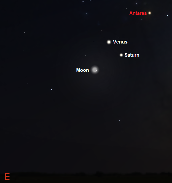 View towards the eastern horizon one hour before sunrise on January 7th from mid Southern latitudes (credit:- Stellarium)