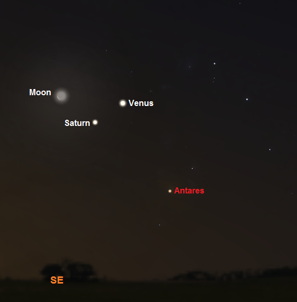 Venus, Saturn and the Moon - 1 hour before sunrise on January 7th as seen from mid Northern latitudes (credit:- Stellarium)