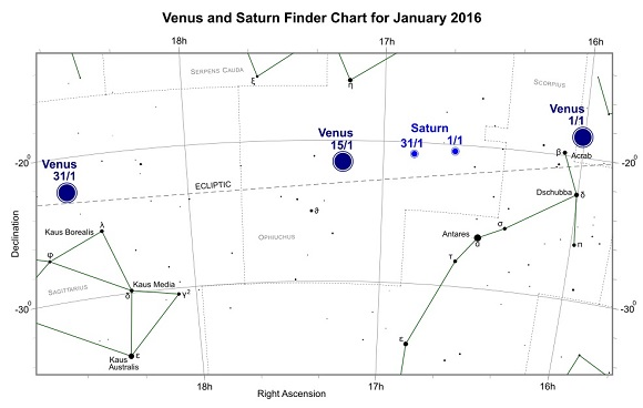 Venus and Saturn during January 2016 (credit:- freestarcharts)