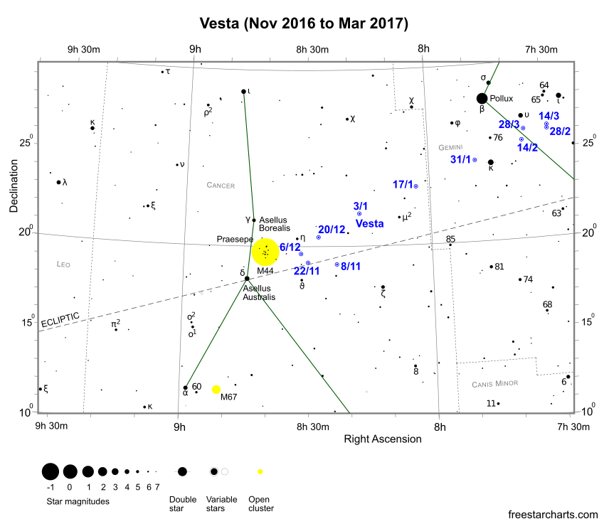 Vesta position in the sky from November 2016 to March 2017 (credit:- freestarcharts)