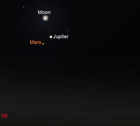 Jupiter Mars And The Crescent Moon As Seen During Early Morning On January 11th From