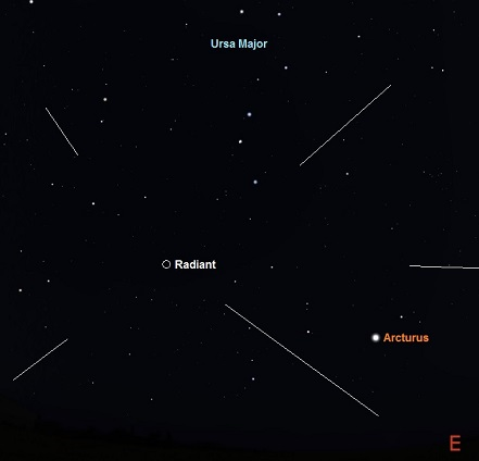 The view to the East from mid northern temperate latitudes early morning on January 4, 2018 (credit: - stellarium/freestarcharts)
