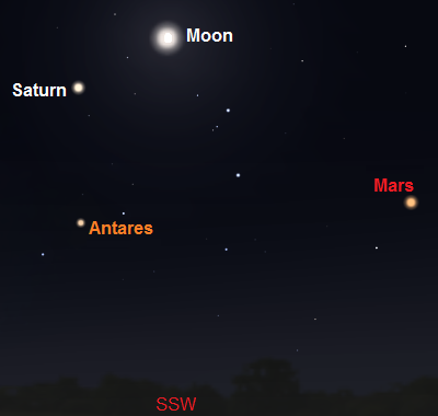 The Moon, Mars, Saturn and Antares as seen after sunset on July 15, 2016 from London, England (credit:- stellarium/freestarcharts)