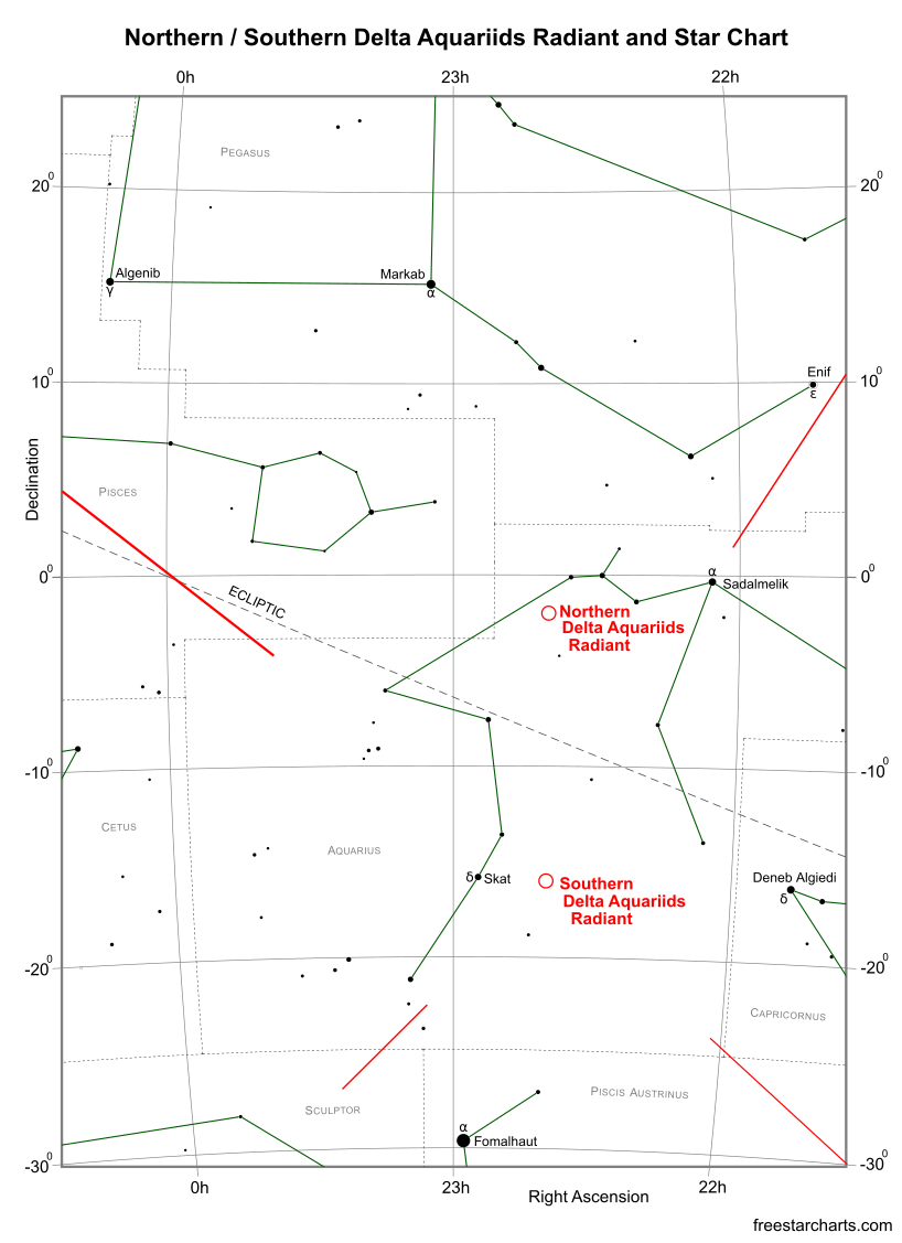 Delta Aquariids Radiants and Star Chart (credit:- freestarcharts)