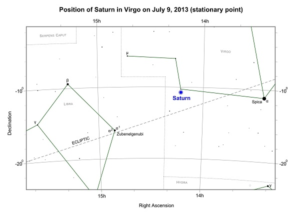Saturn in Virgo during July 2013