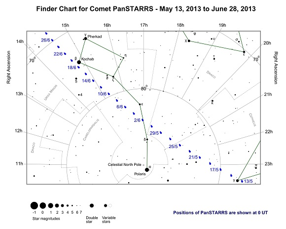 Finder Chart for Comet PanSTARRS - May 13, 2013 to June 28, 2013