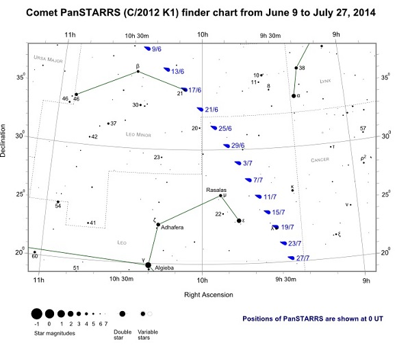 Comet PanStarrs (C/2012 K1) Finder Chart from June 9 to July 27, 2014
