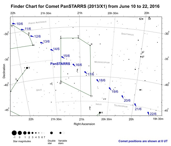 Comet C/2013 X1 PanSTARRS Finder Chart from June 10 to 22, 2016 (credit:- freestarcharts)