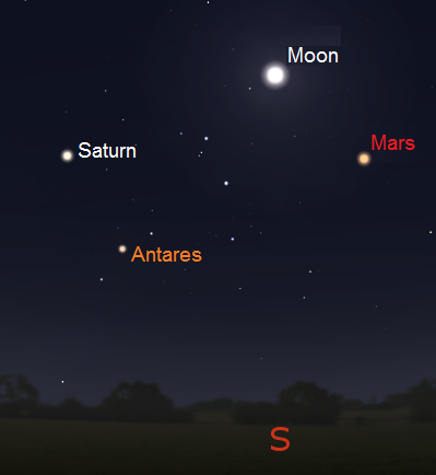 The Moon, Mars and Saturn as seen after sunset on June 17, 2016 from London, England (credit:- stellarium/freestarcharts)