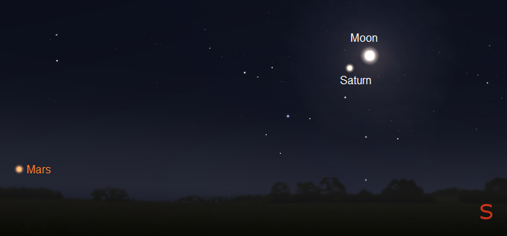 View around midnight on June 27, 2018 from London, England (credit:- stellarium/freestarcharts)