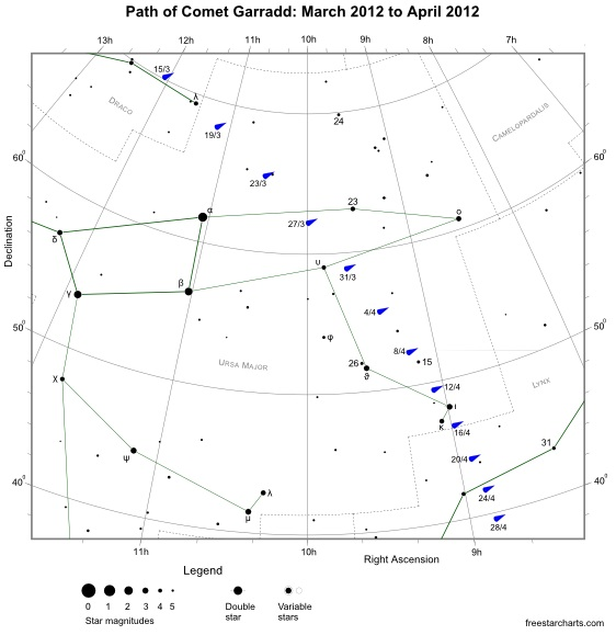 Comet Garradd finder chart for March and April 2012 (positions are shown at 0:00UT)