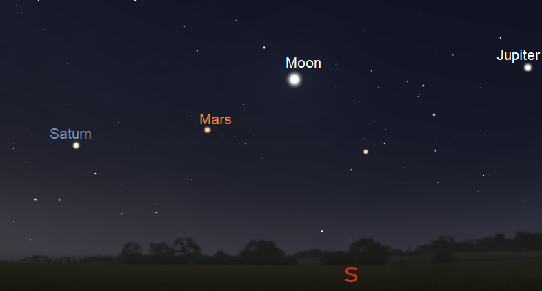 Moon, Mars, Jupiter and Saturn from northern locations on the morning of March 9th (credit:- freestarcharts)