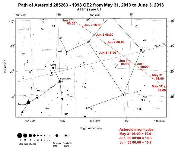 Finder Chart for Asteroid 285263 (1998 QE2) from May 31, 2013 to June 3, 2013