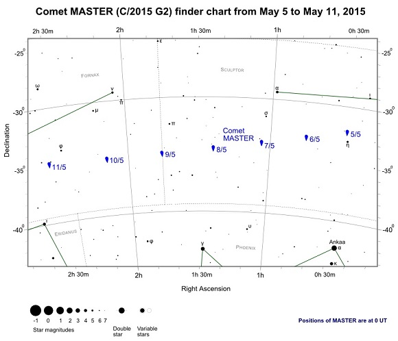Comet MASTER (C/2015 Q2) Finder Chart from May 5th to May 11th, 2015