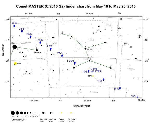 Comet MASTER (C/2015 Q2) Finder Chart from May 16th to May 26th, 2015