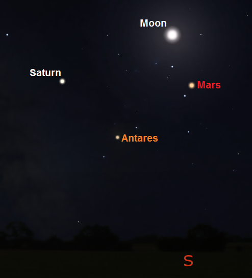 Moon, Mars and Saturn as seen around midnight on May 22, 2016 from London, England (credit:- stellarium/freestarcharts)