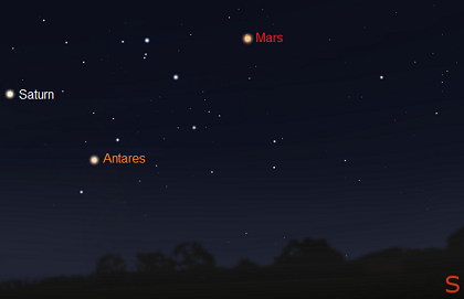 View looking towards the southeast just after sunset on June 3, 2016 from London, England (credit:- stellarium/freestarcharts)