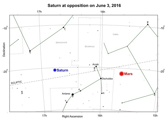 Saturn's location on June 3, 2016 (credit:- freestarcharts)