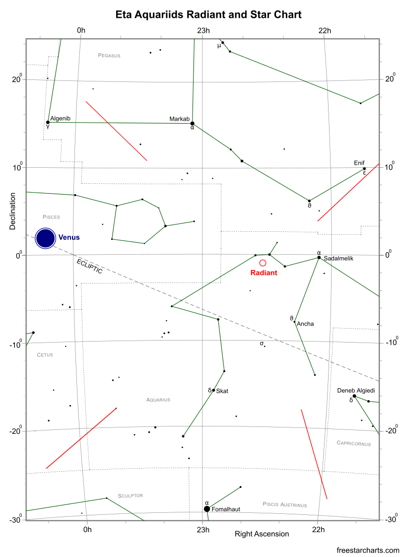 Eta Aquariids Radiant and Star Chart (credit:- freestarcharts)
