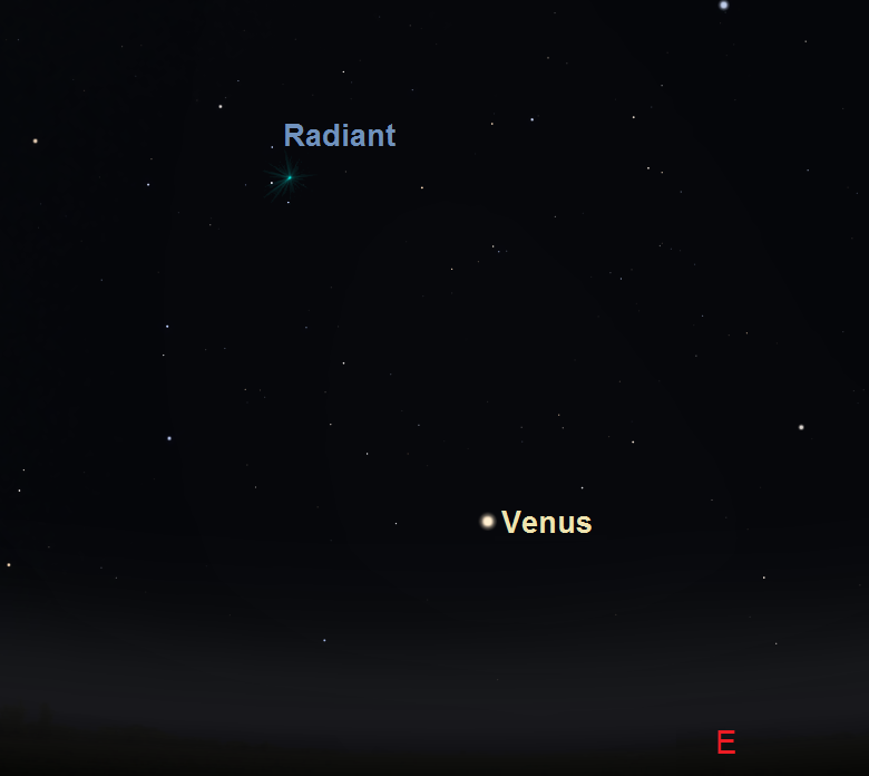 View towards the east 2 hours before sunrise on May 6th from mid-latitude southern locations (credit:- freestarcharts)