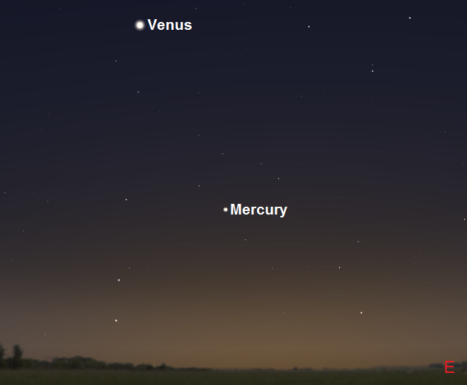Mercury and Venus as seen from mid-southern latitudes, 45 minutes before sunrise, on May 17, 2017 (credit:- stellarium/freestarcharts)