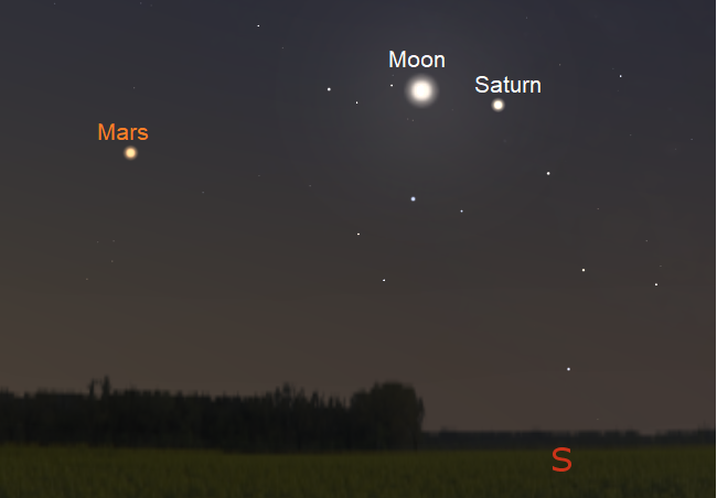 Moon, Mars and Saturn a couple of hours before sunrise from northern latitudes on May 5, 2018 (credit:- freestarcharts / stellarium)