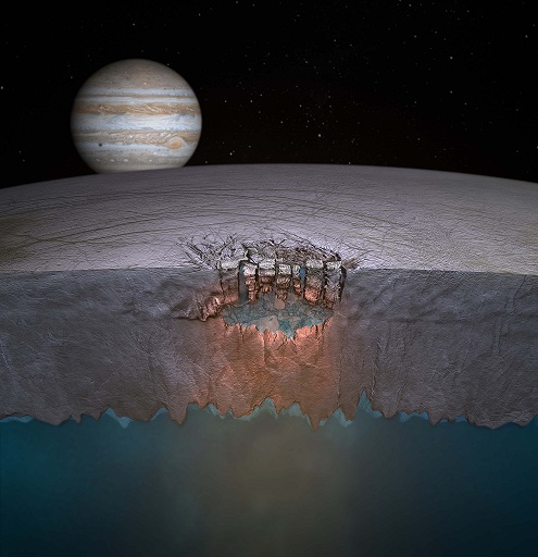 Europa's Great Lake (Britney Schmidt/Dead Pixel VFX/Univ. of Texas at Austin)
