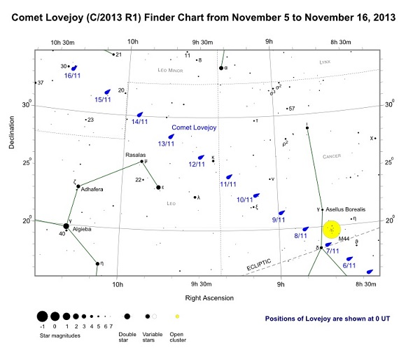 Comet Lovejoy (C/2013 R1) Finder Chart from November 5 to November 16, 2013