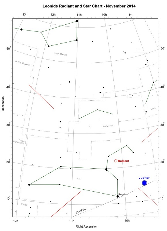 Leonids Radiant and Star Chart