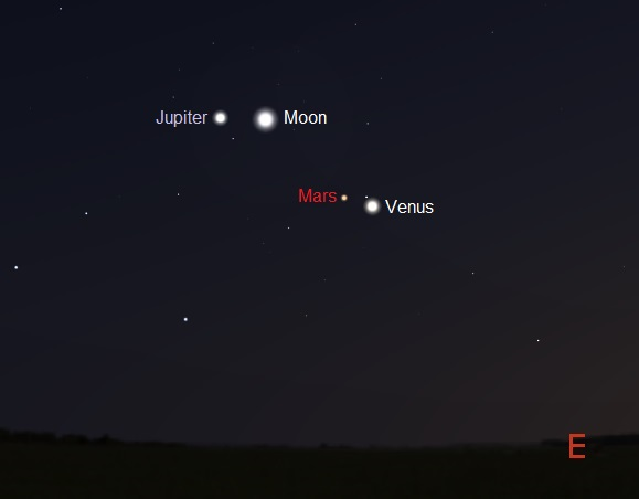 Venus, Jupiter, Mars and the Moon - 1 hour before sunrise on November 7th as seen from mid Southern Latitudes (credit:- Stellarium)