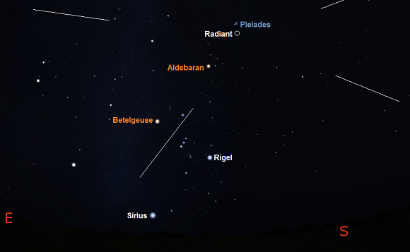 Looking southeast from northern temperate latitudes just before midnight on November 11, 2015 (credit:- stellarium)