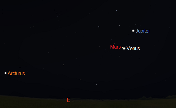 Venus, Mars and Jupiter as seen from mid northern latitudes before sunrise on November 3, 2015 (credit:- stellarium)