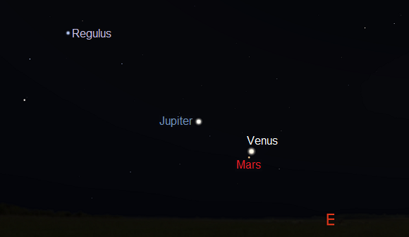Venus, Mars and Jupiter as seen from mid southern latitudes before sunrise on November 3, 2015 (credit:- stellarium)