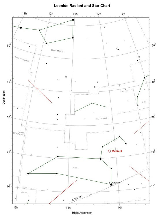 Leonids Radiant and Star Chart (credit:- freestarcharts)